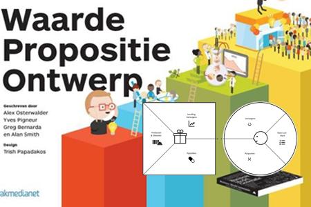 Waarde Propositie Ontwerp – Het canvas van Osterwalder
